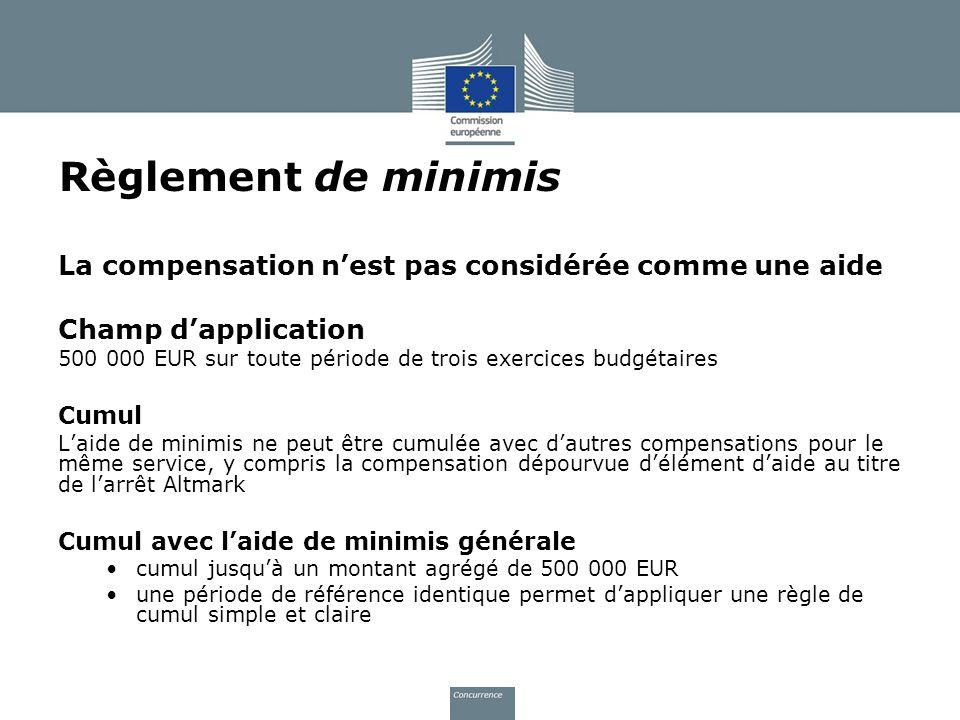 Règlement de minimis La compensation n'est pas considérée comme une aide. Champ d'application.