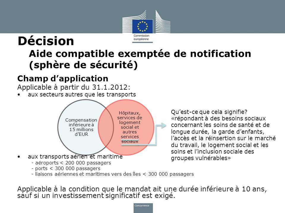 Nouveau paquet de mesures sur les aides d tat en faveur - Qu est ce que le plafond de la securite sociale ...