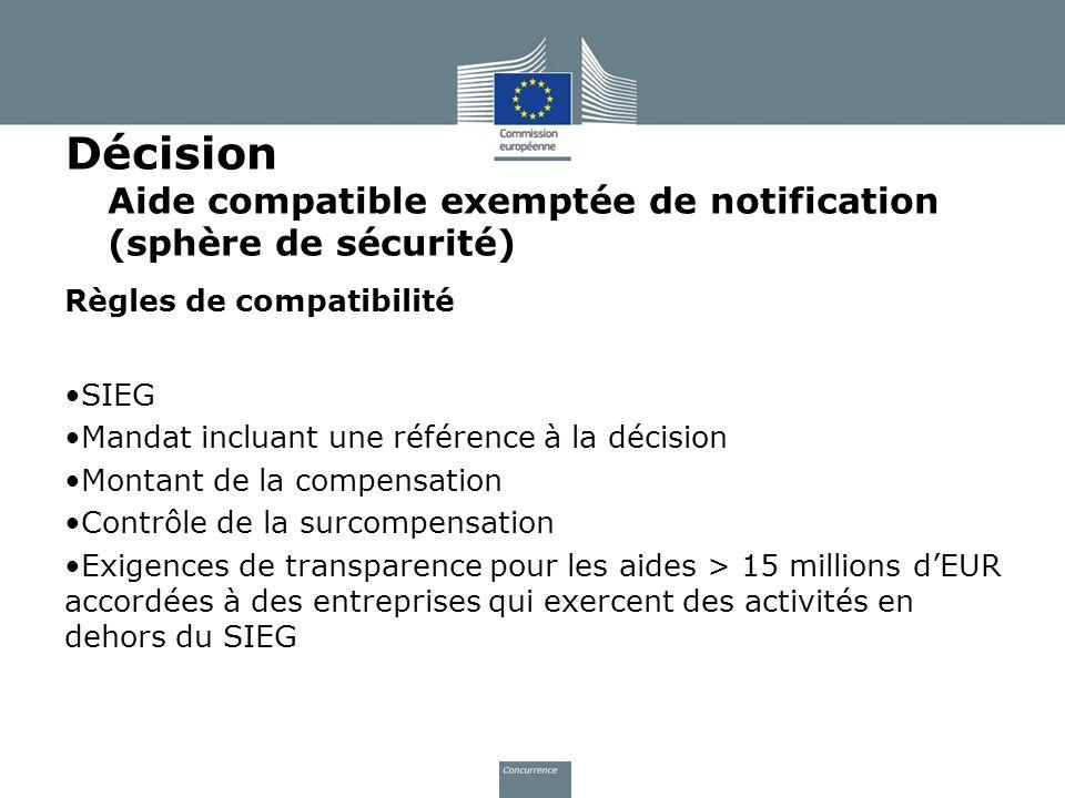 Décision Aide compatible exemptée de notification (sphère de sécurité)
