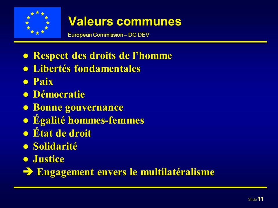 Valeurs communes Respect des droits de l'homme Libertés fondamentales