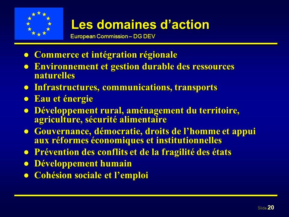 Les domaines d'action Commerce et intégration régionale