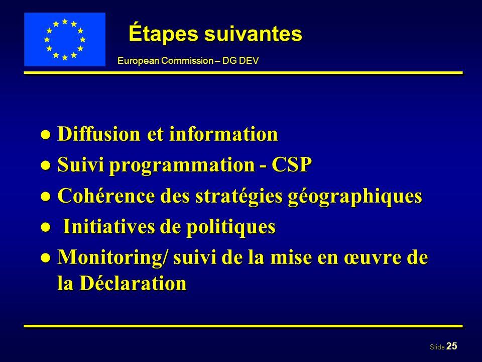 Étapes suivantes Diffusion et information. Suivi programmation - CSP. Cohérence des stratégies géographiques.