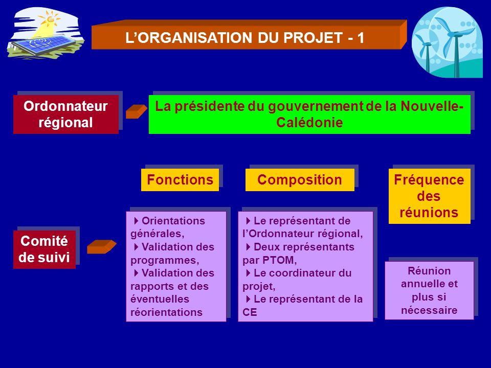L'ORGANISATION DU PROJET - 1