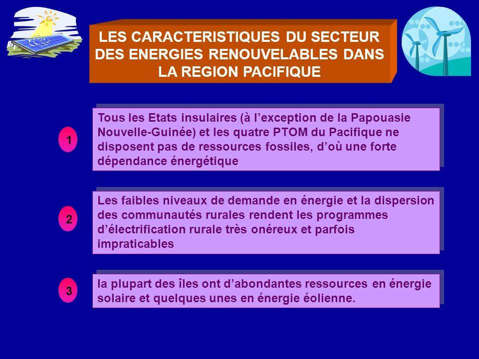 LES CARACTERISTIQUES DU SECTEUR DES ENERGIES RENOUVELABLES DANS LA REGION PACIFIQUE
