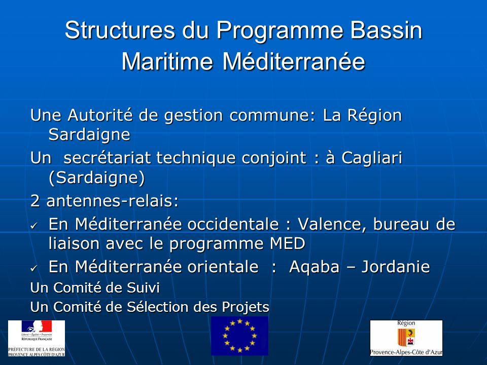 Structures du Programme Bassin Maritime Méditerranée