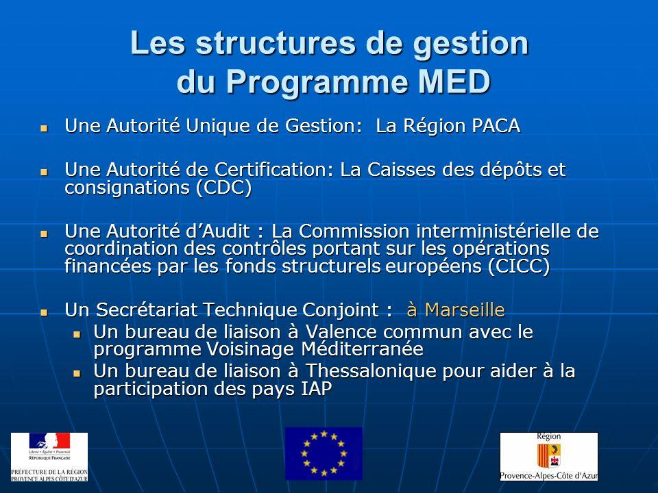 Les structures de gestion du Programme MED