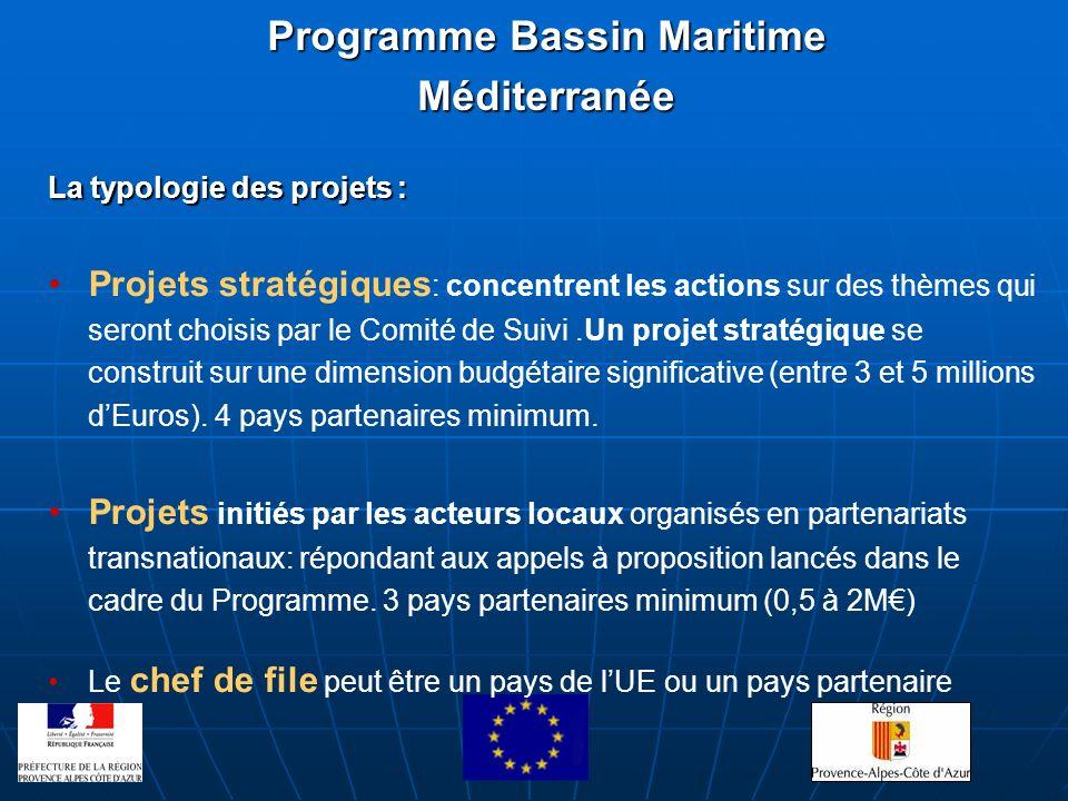 Programme Bassin Maritime Méditerranée
