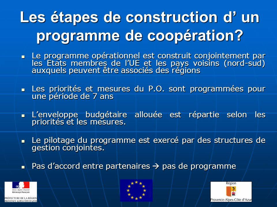 Les étapes de construction d' un programme de coopération