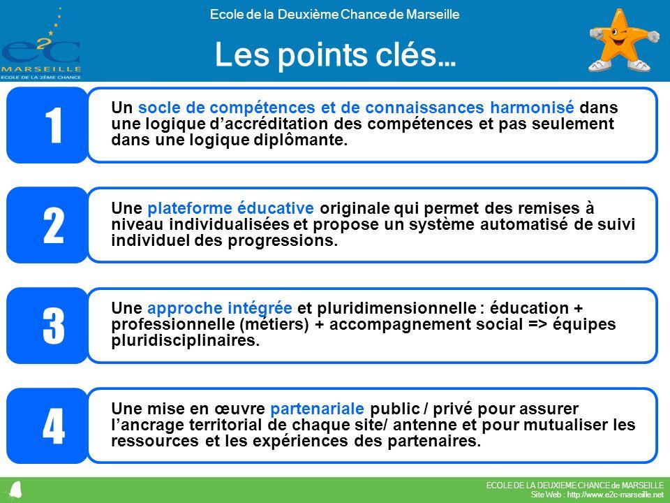Ecole de la Deuxième Chance de Marseille
