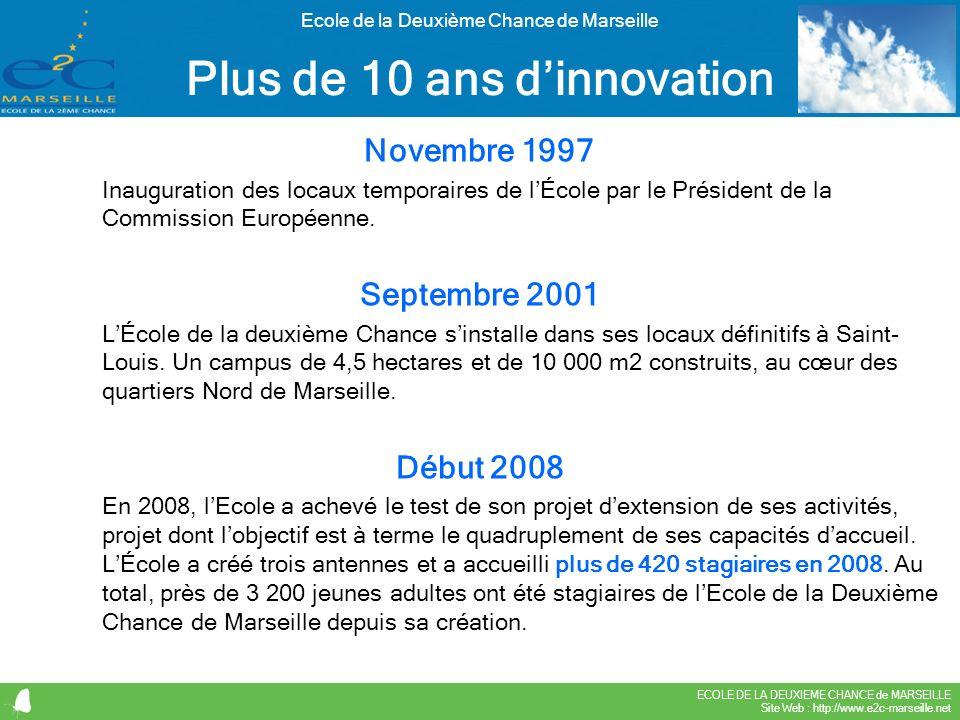 Plus de 10 ans d'innovation