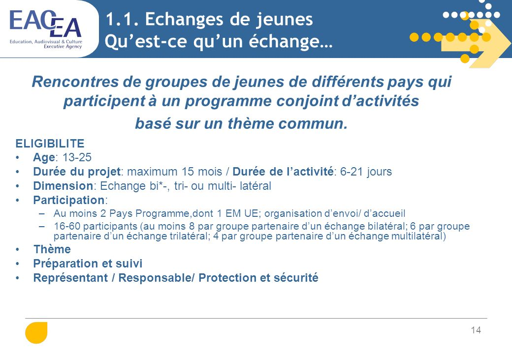 Action 1: Jeunesse pour l'Europe