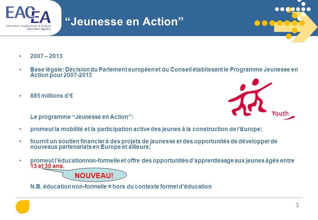 Programme européen «Jeunesse en Action »