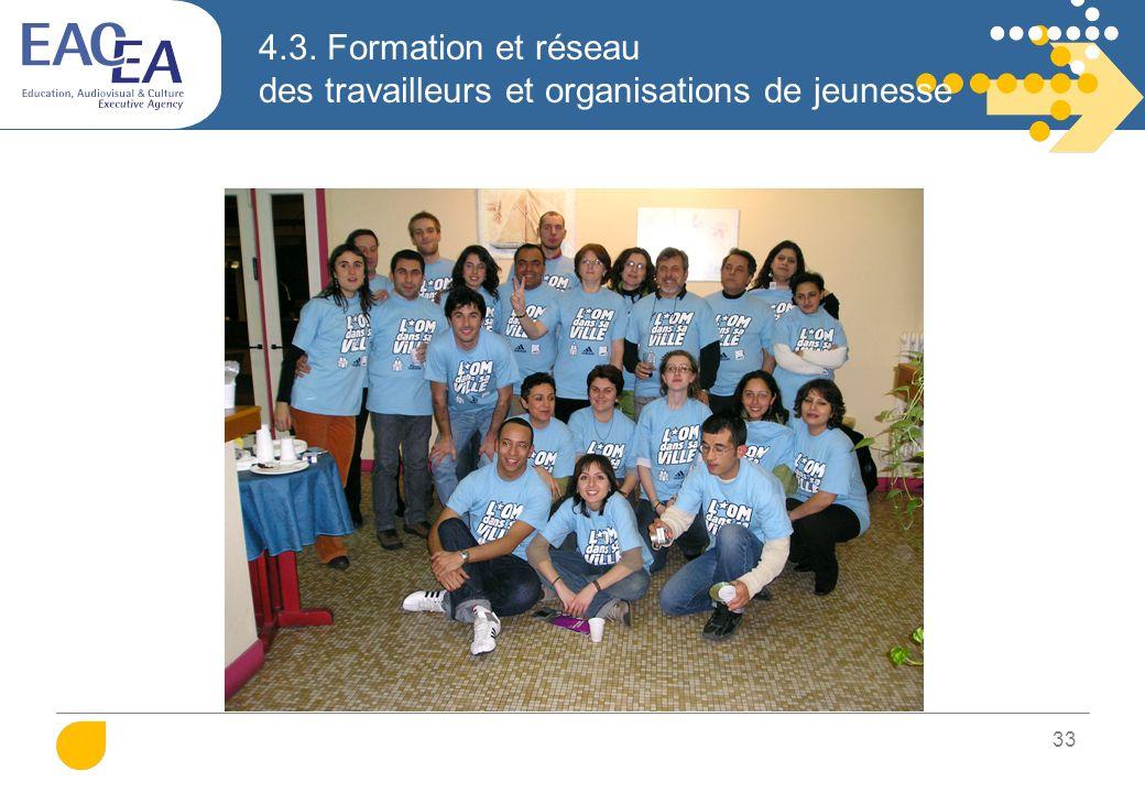4.3. Formation et réseau des travailleurs et organisations de jeunesse