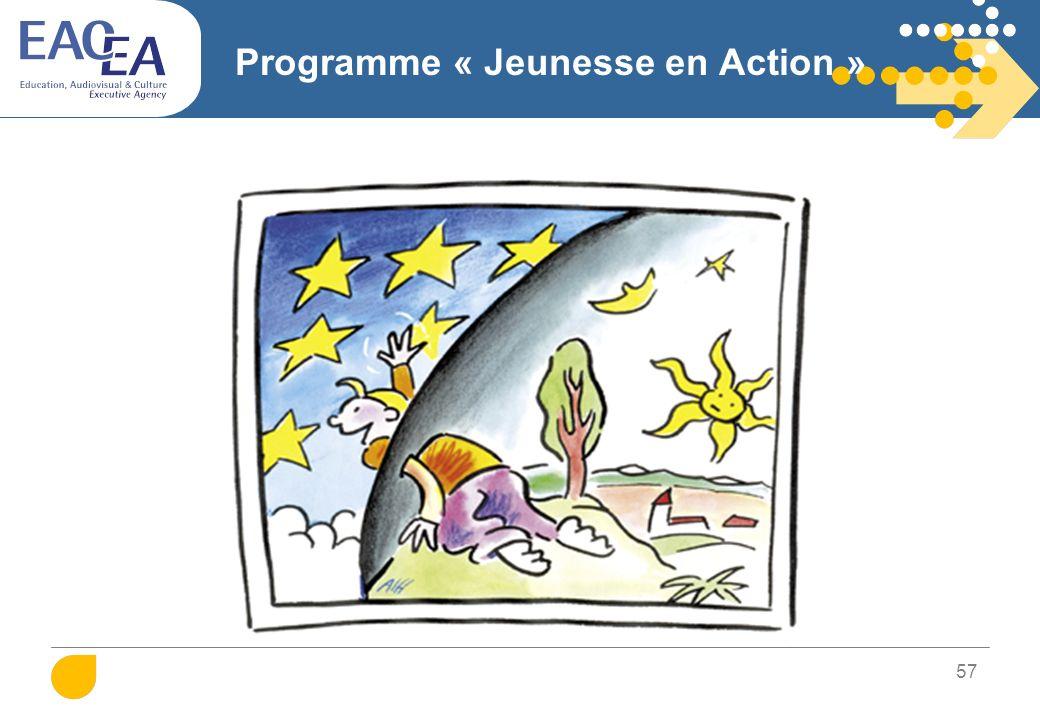Programme « Jeunesse en Action »