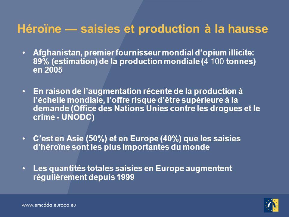 Héroïne — saisies et production à la hausse