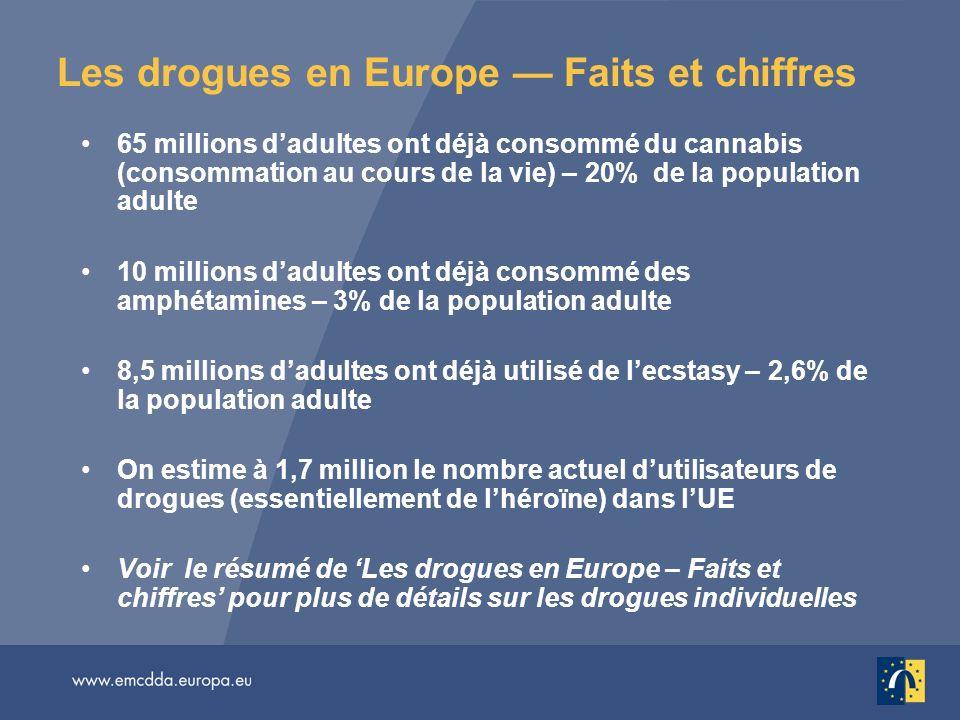 Les drogues en Europe — Faits et chiffres