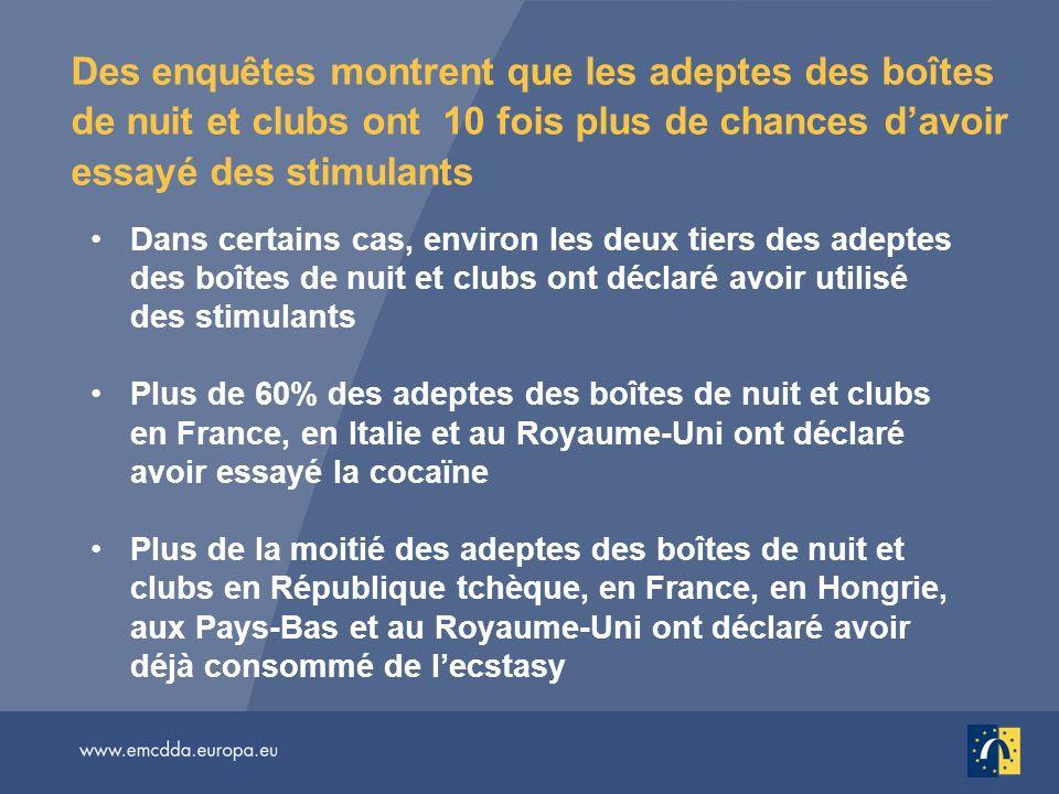 Des enquêtes montrent que les adeptes des boîtes de nuit et clubs ont 10 fois plus de chances d'avoir essayé des stimulants