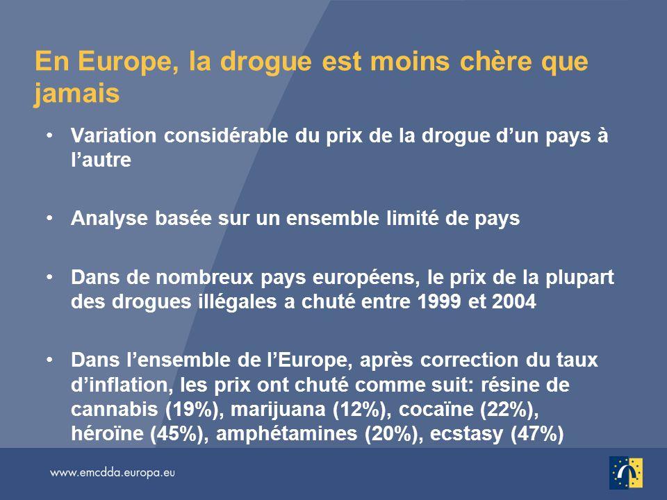 En Europe, la drogue est moins chère que jamais