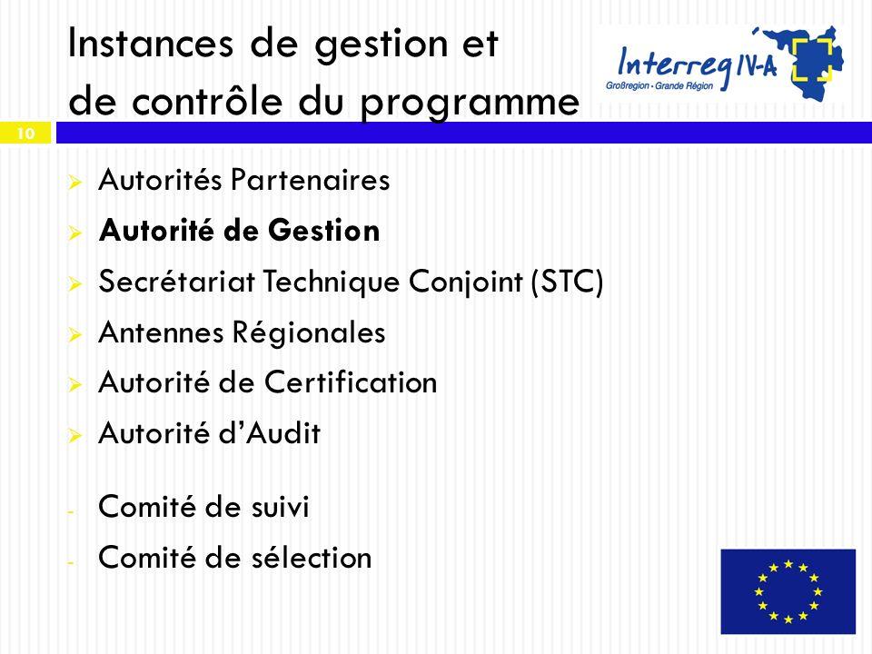 Instances de gestion et de contrôle du programme