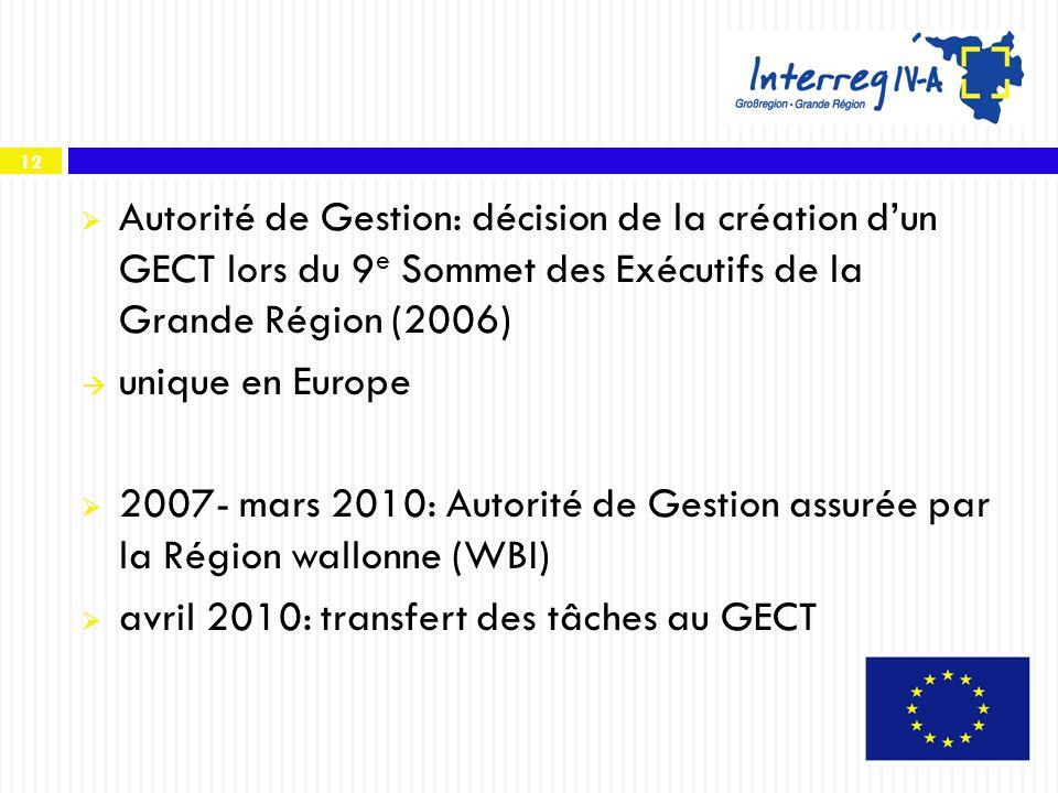 avril 2010: transfert des tâches au GECT