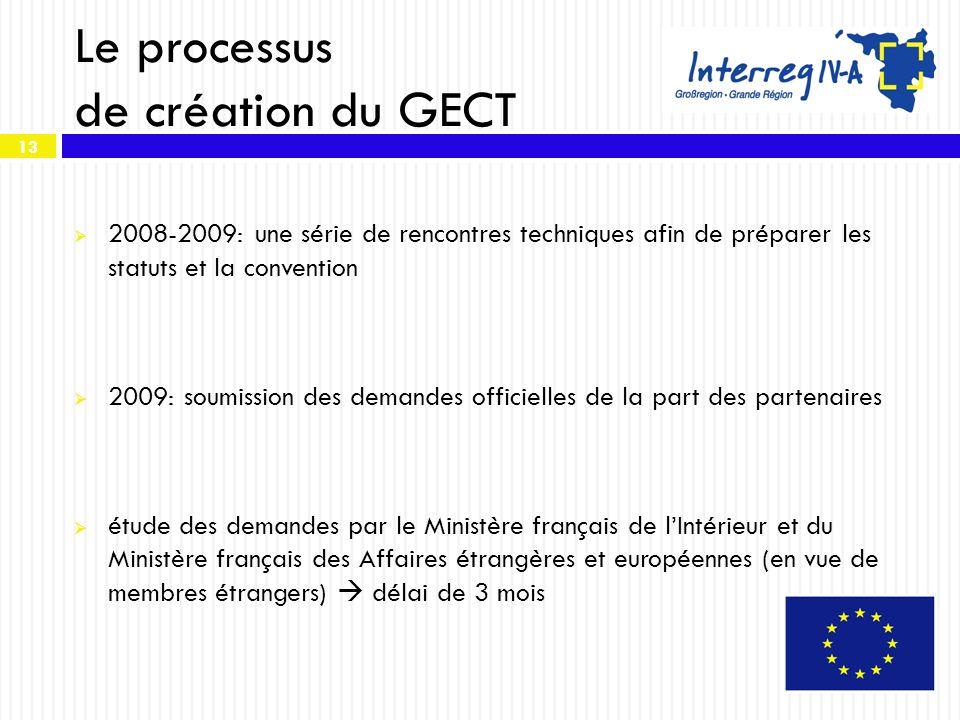 Le processus de création du GECT