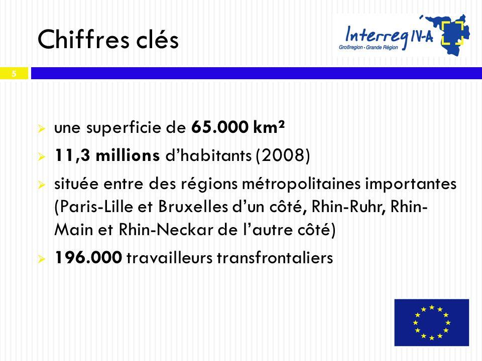 Chiffres clés une superficie de 65.000 km²