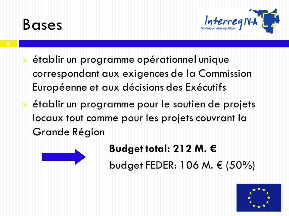 Bases établir un programme opérationnel unique correspondant aux exigences de la Commission Européenne et aux décisions des Exécutifs.
