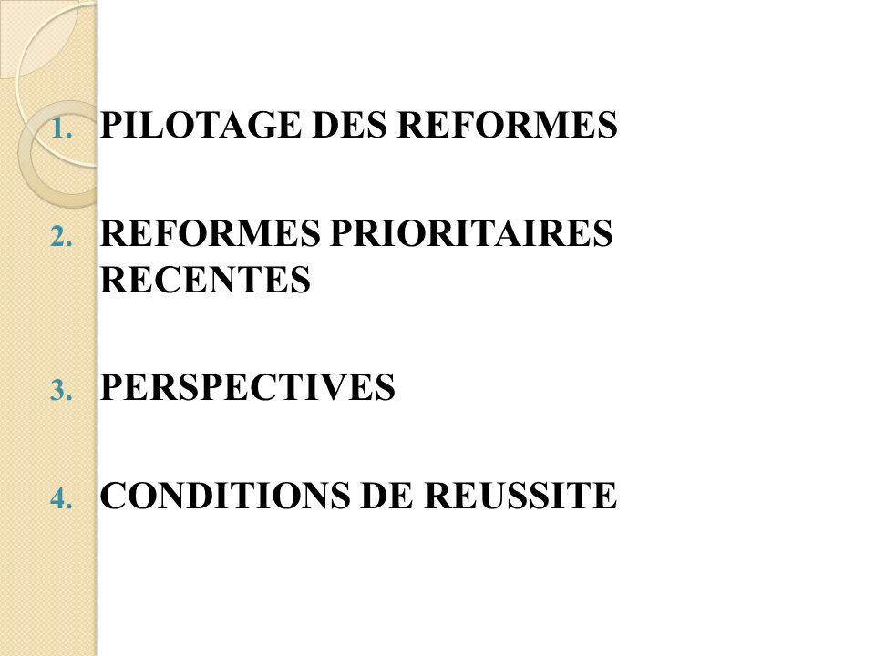 PILOTAGE DES REFORMES REFORMES PRIORITAIRES RECENTES PERSPECTIVES CONDITIONS DE REUSSITE