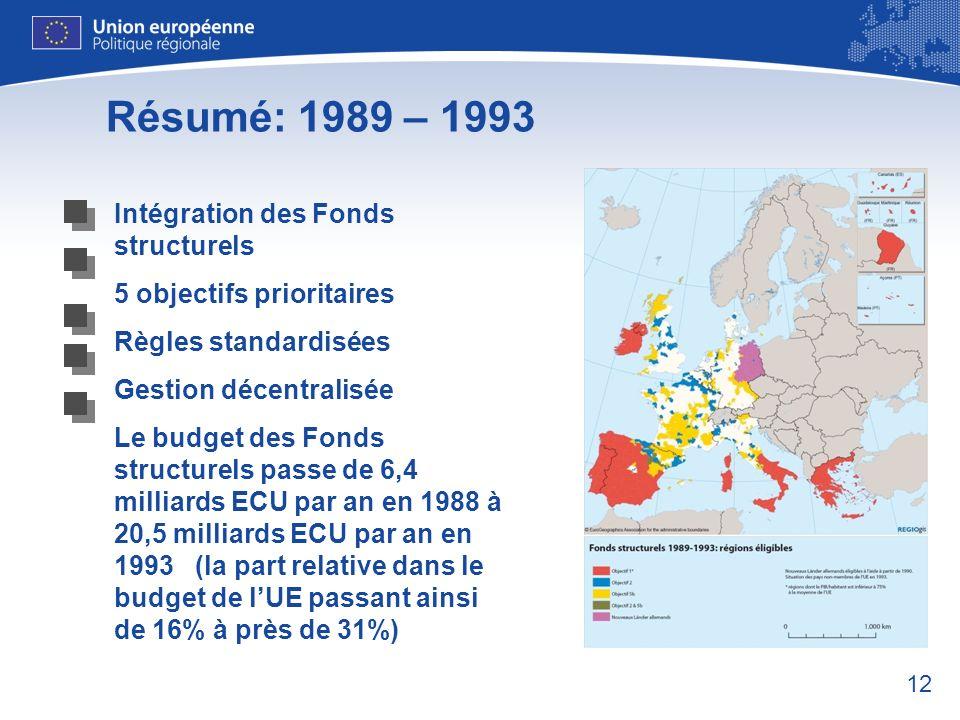Résumé: 1989 – 1993 Intégration des Fonds structurels