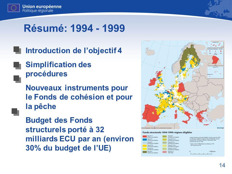 Résumé: 1994 - 1999 Introduction de l'objectif 4