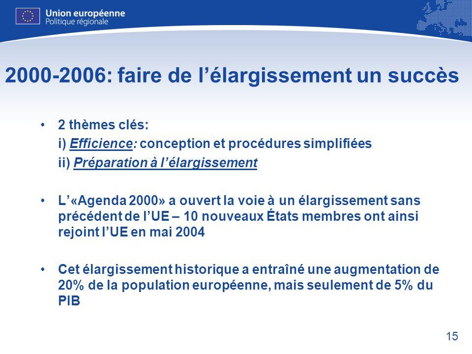2000-2006: faire de l'élargissement un succès