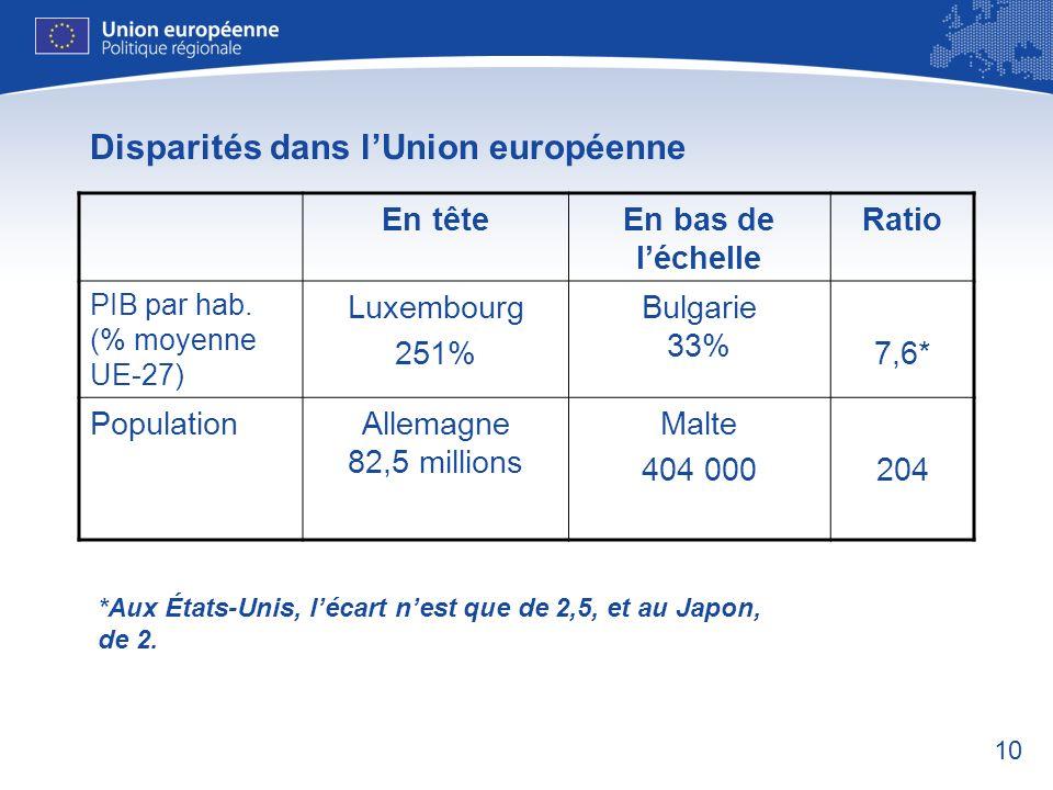 Disparités dans l'Union européenne