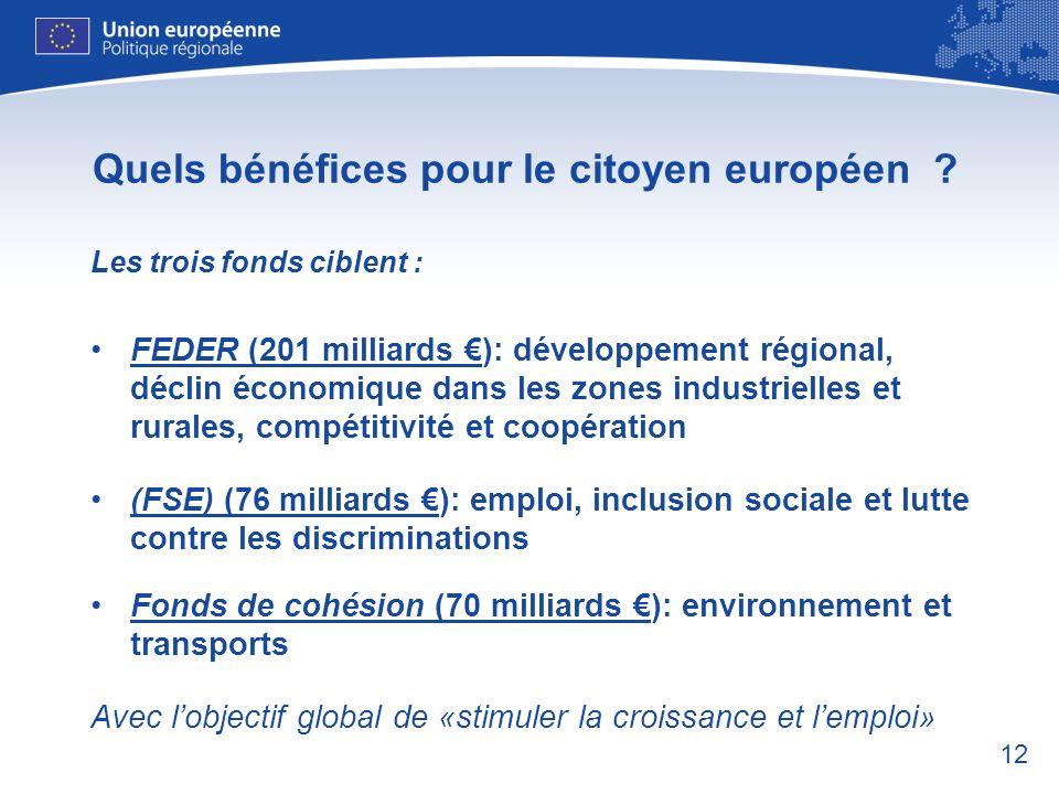 Quels bénéfices pour le citoyen européen