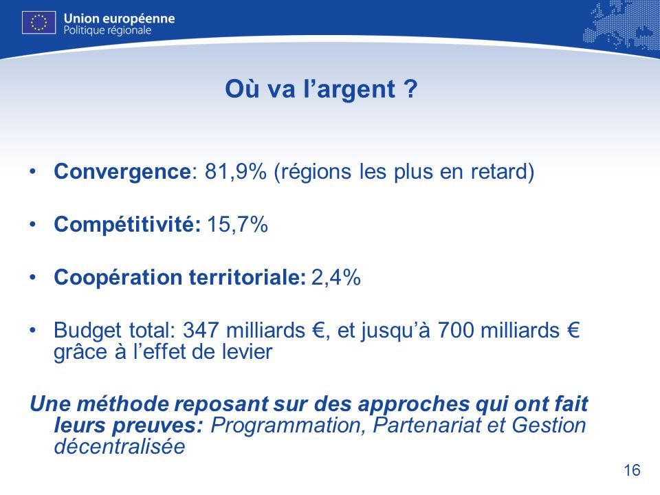 Où va l'argent Convergence: 81,9% (régions les plus en retard)