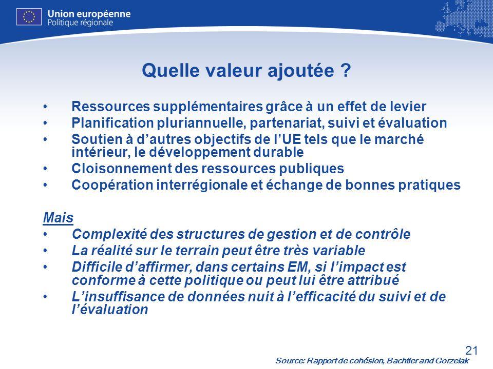 Quelle valeur ajoutée Ressources supplémentaires grâce à un effet de levier. Planification pluriannuelle, partenariat, suivi et évaluation.