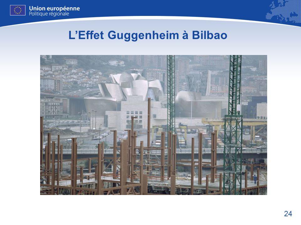 L'Effet Guggenheim à Bilbao