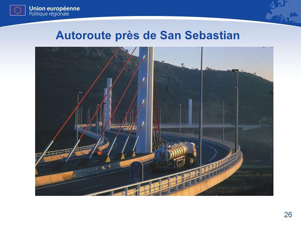 Autoroute près de San Sebastian