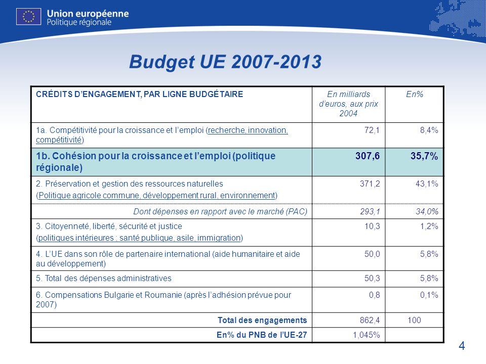 En milliards d'euros, aux prix 2004