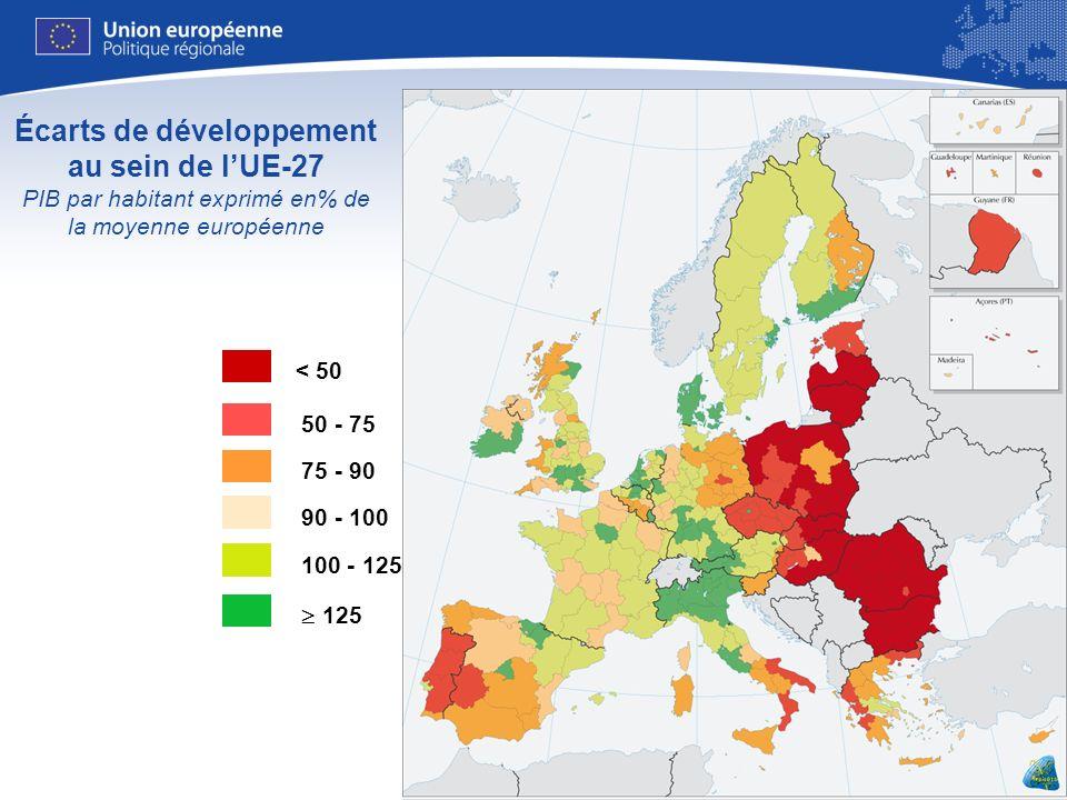 Écarts de développement au sein de l'UE-27