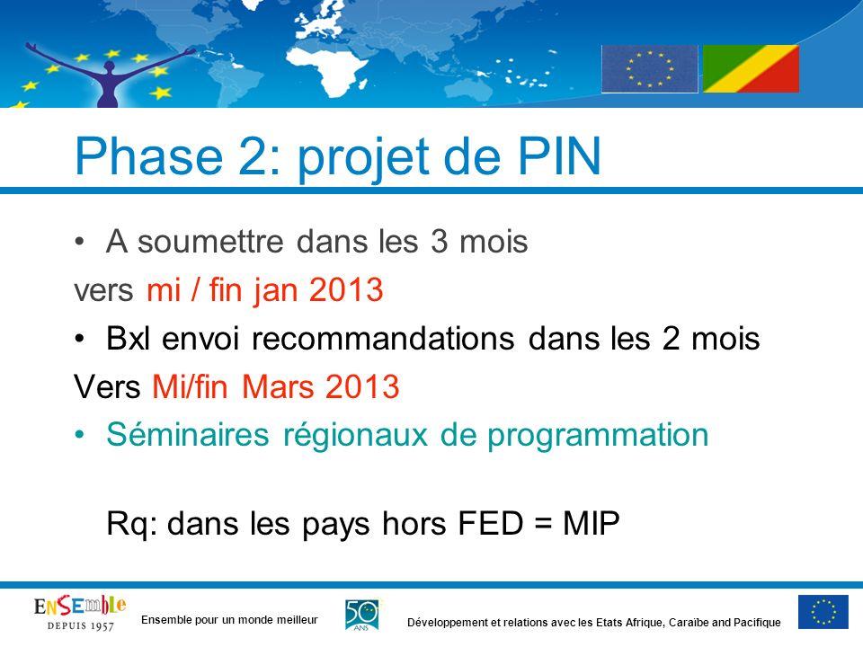 Phase 2: projet de PIN A soumettre dans les 3 mois