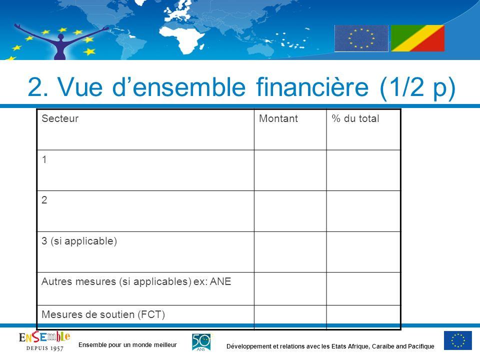 2. Vue d'ensemble financière (1/2 p)