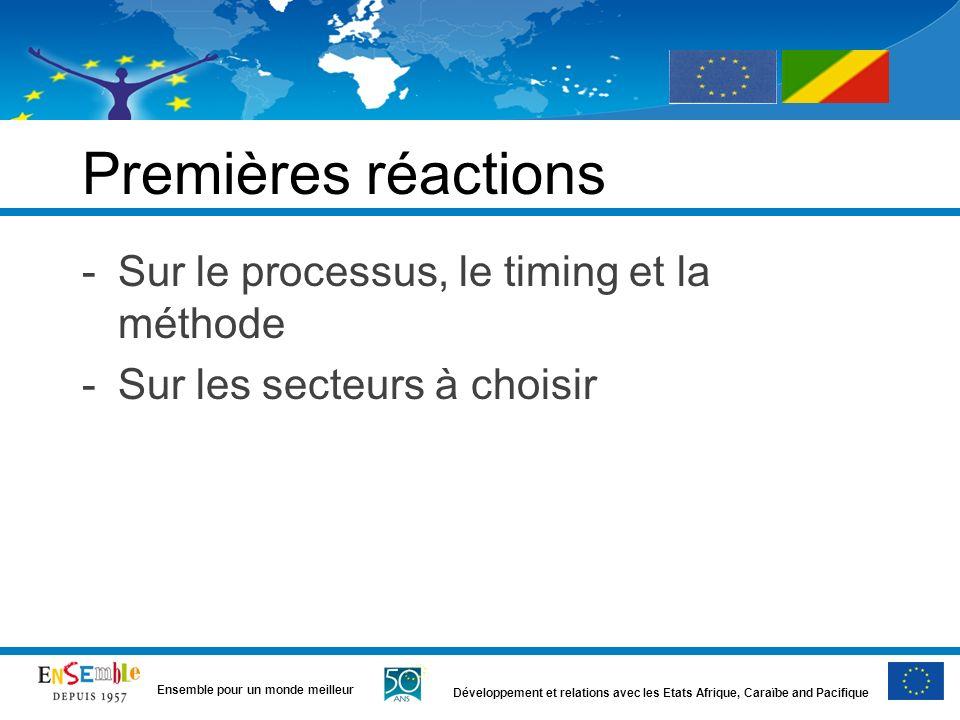 Premières réactions Sur le processus, le timing et la méthode