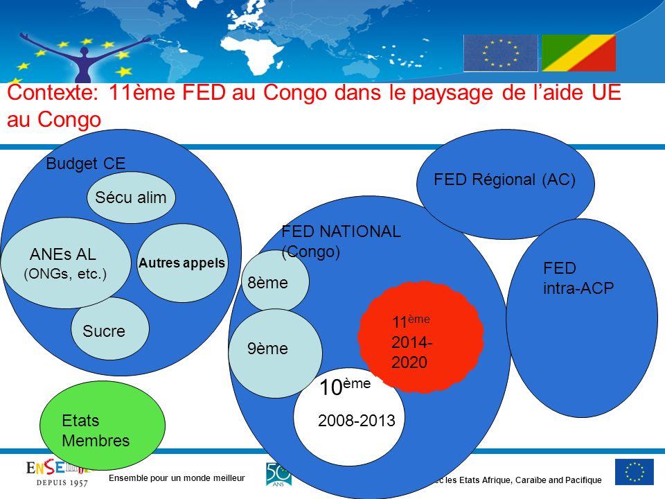 Contexte: 11ème FED au Congo dans le paysage de l'aide UE au Congo