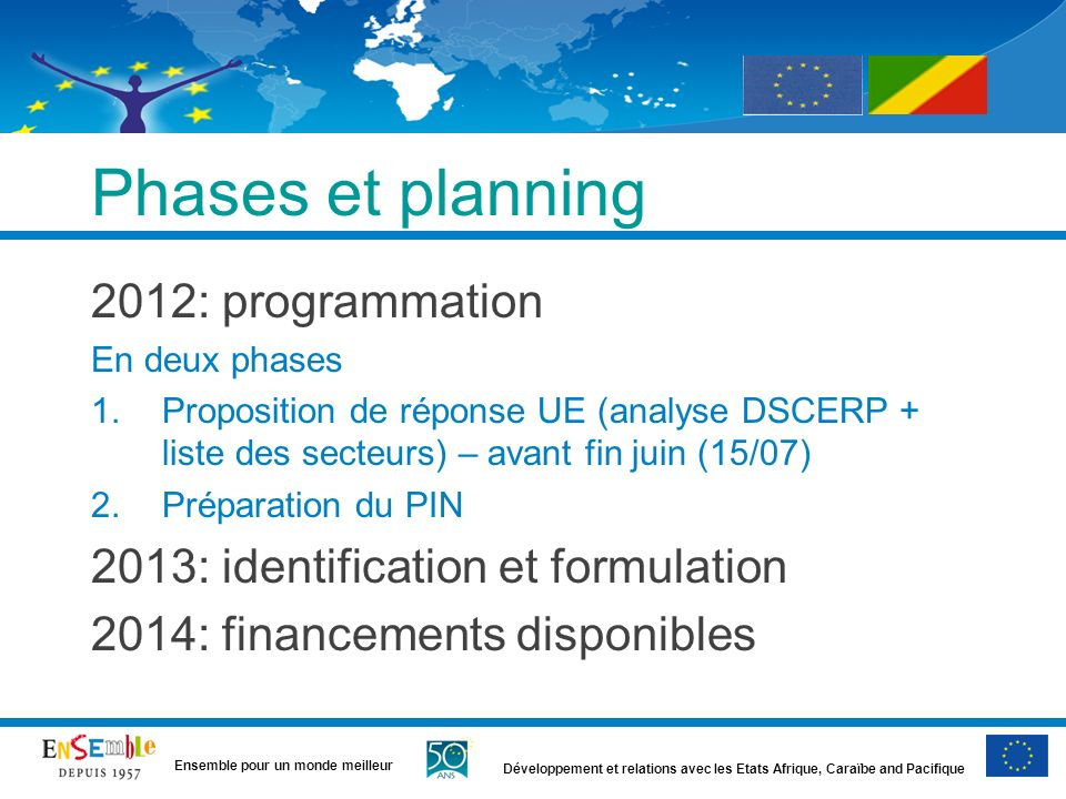 Phases et planning 2012: programmation
