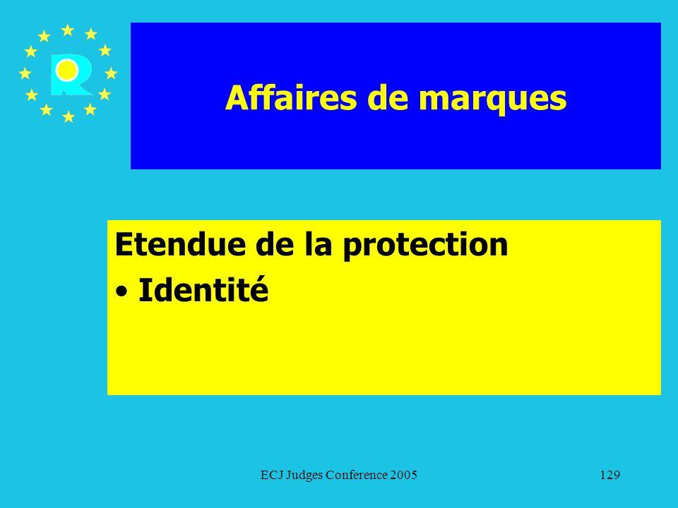 Etendue de la protection Identité