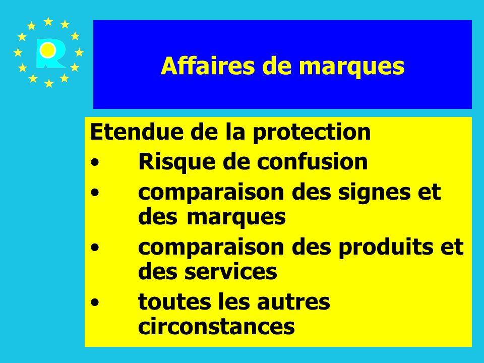 Affaires de marques Etendue de la protection Risque de confusion