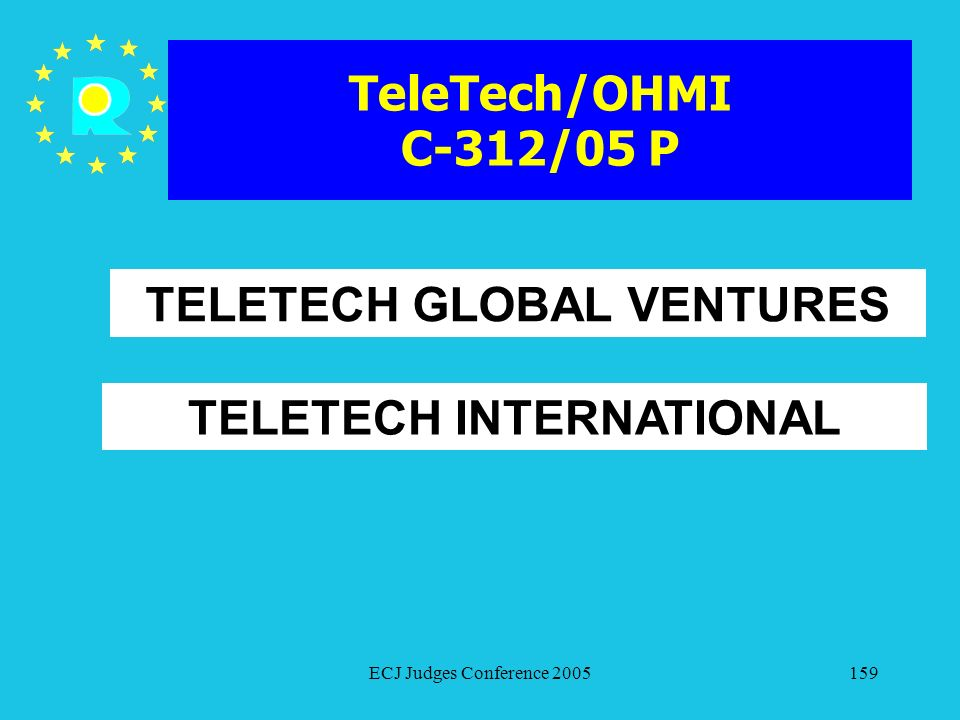 TELETECH GLOBAL VENTURES TELETECH INTERNATIONAL