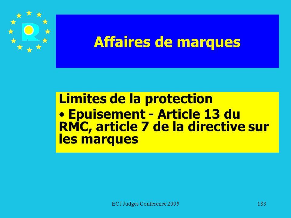 Affaires de marques Limites de la protection