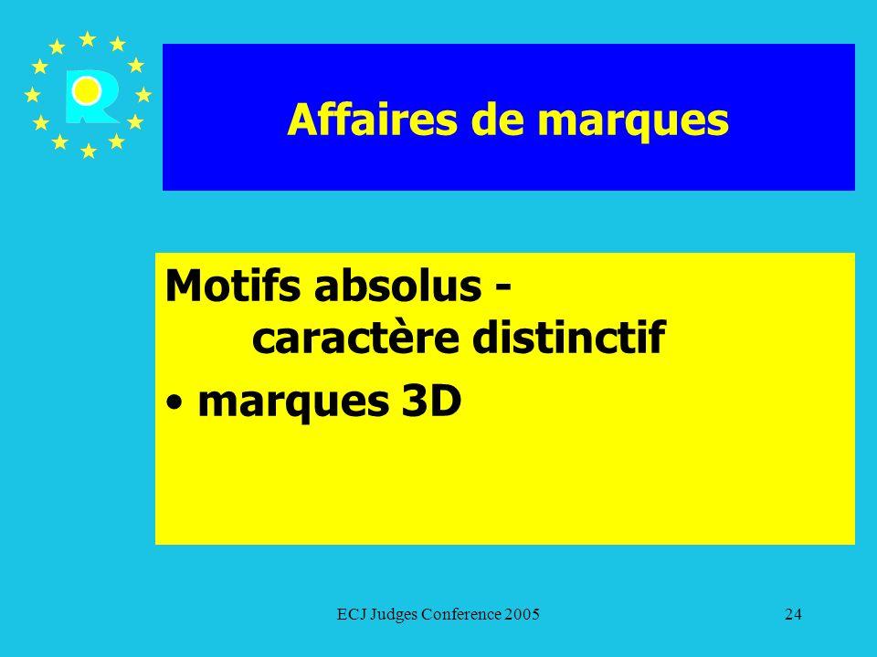 Motifs absolus - caractère distinctif marques 3D