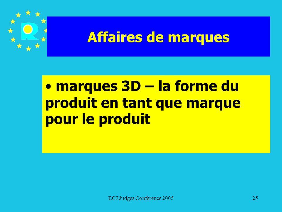 marques 3D – la forme du produit en tant que marque pour le produit